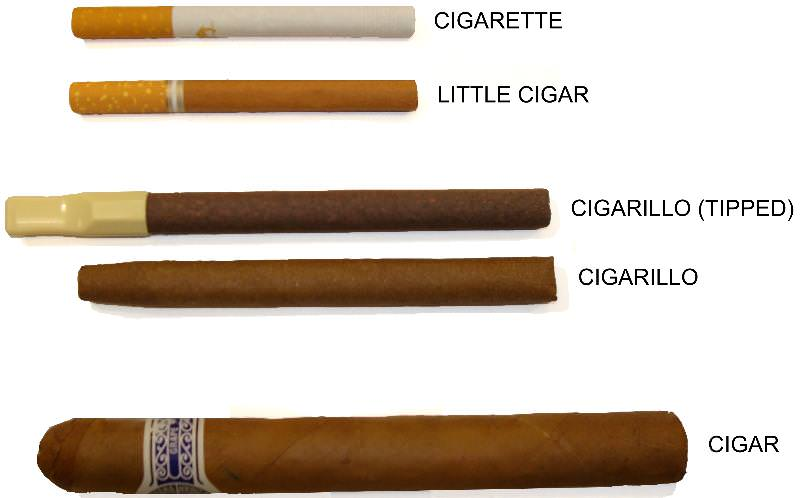 All about Cigarettes and Cigars