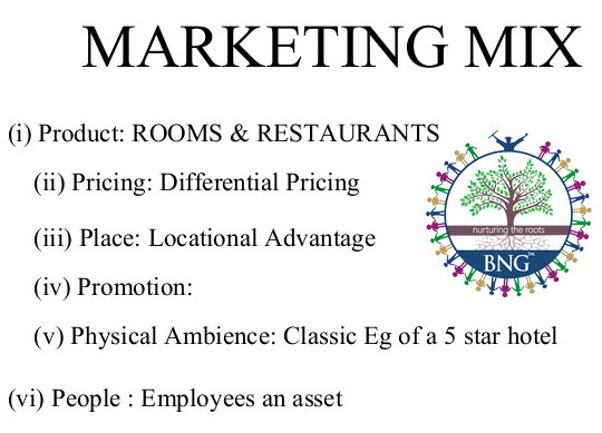 Hotel Marketing Mix and Hotel Sales & Marketing