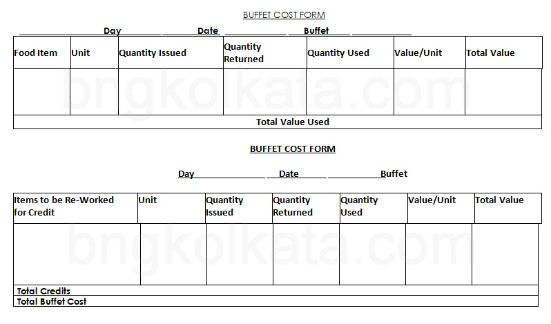 buffet costing form sample by bng hotel management kolkata